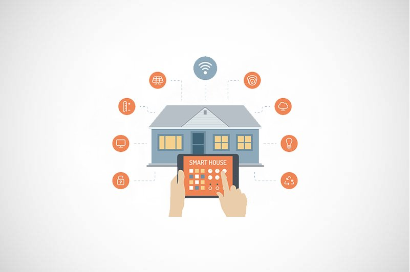 Business plan for smart home automation company bizzbee for Home automation plan