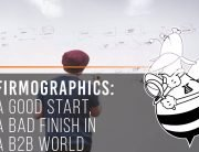 Firmographics: A Good Start, A Bad Finish in a B2B world