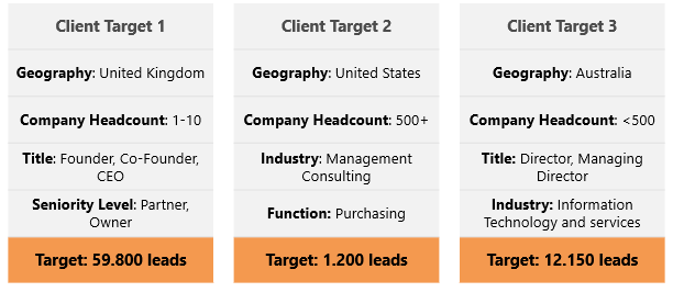 Target examples from our clients