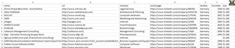 Snovio list of companies