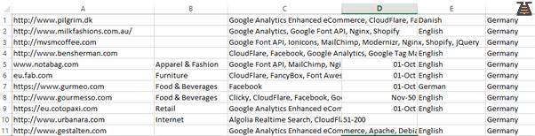 Google sheet with companies