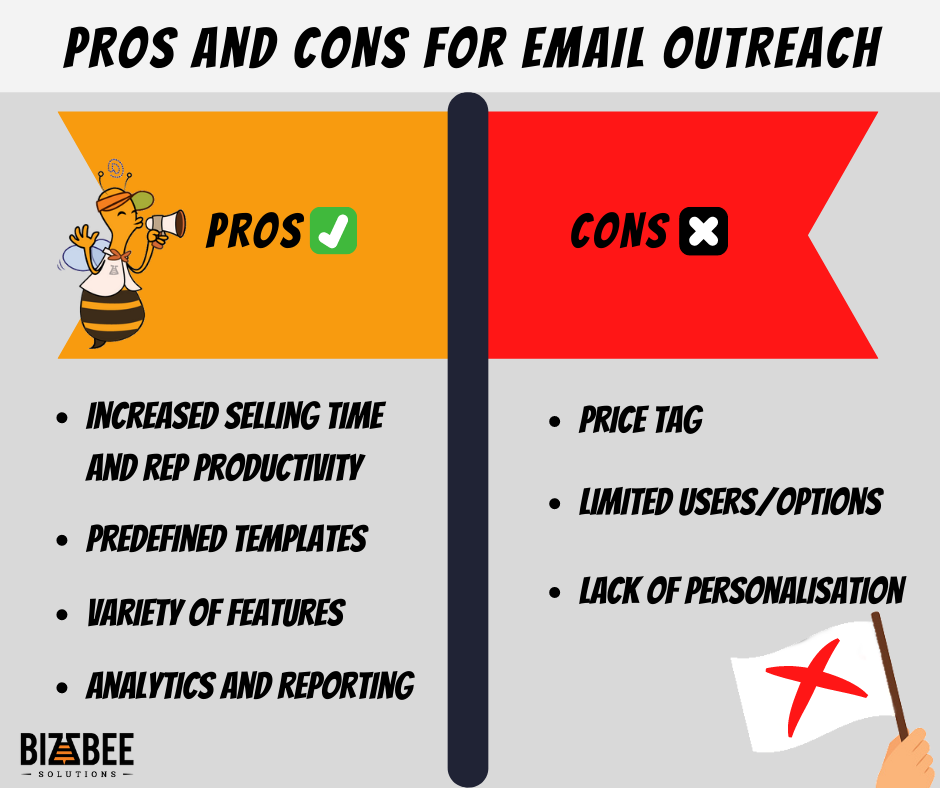pros and cons for email outreach, bizzbee illustration.