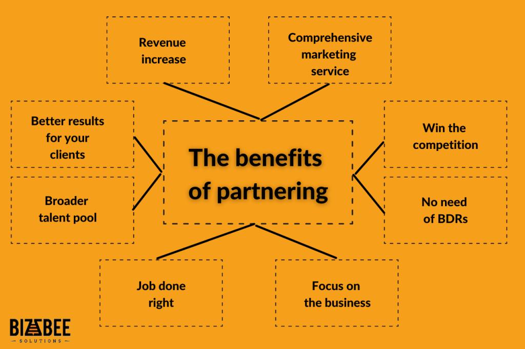 Partners for digital marketing agency, benefits scheme.
