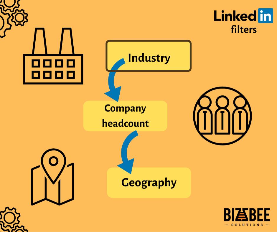 LinkedIn industry filters