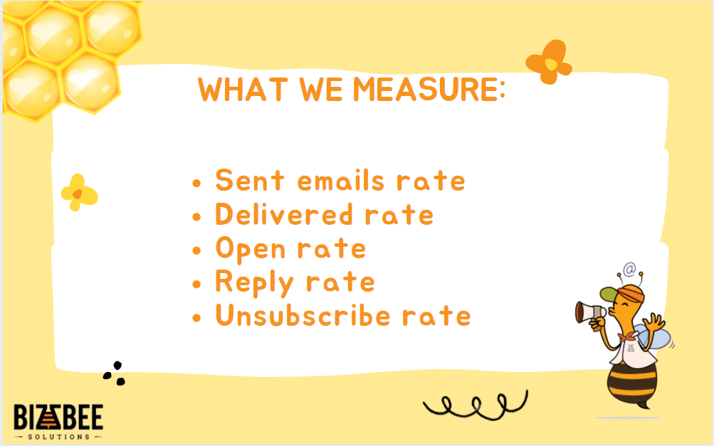 How we measure and optimise our email outreach campaigns.