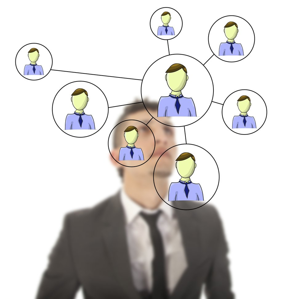 LinkedIn connections are needed for B2B thought leadership.